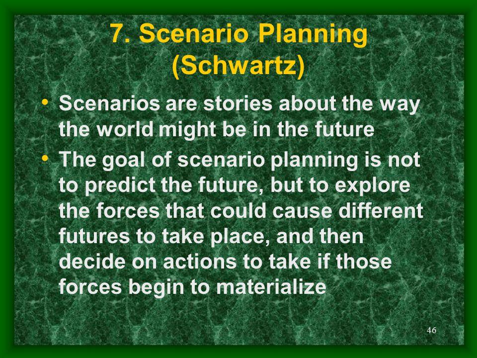 7. Scenario Planning (Schwartz)