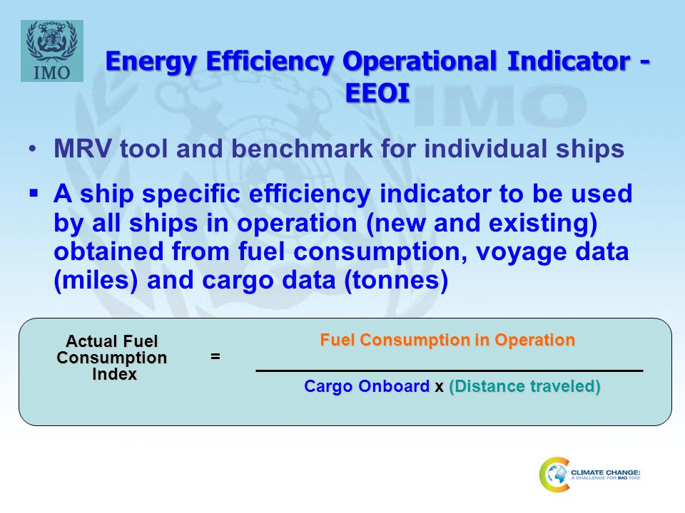 Energy Efficiency Operational Indicator - EEOI