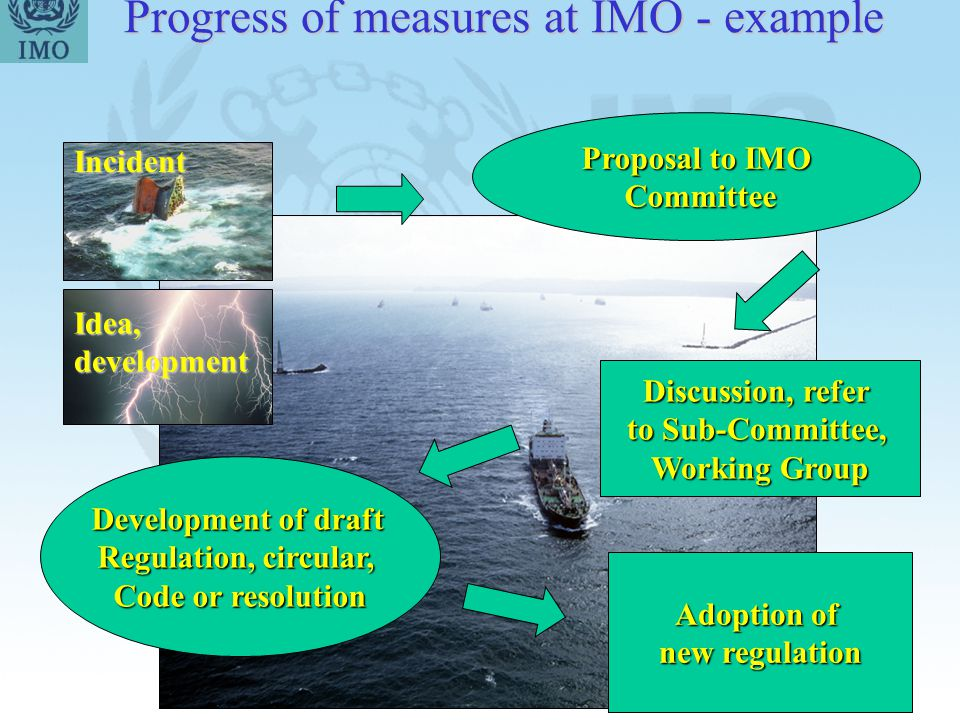 Progress of measures at IMO - example