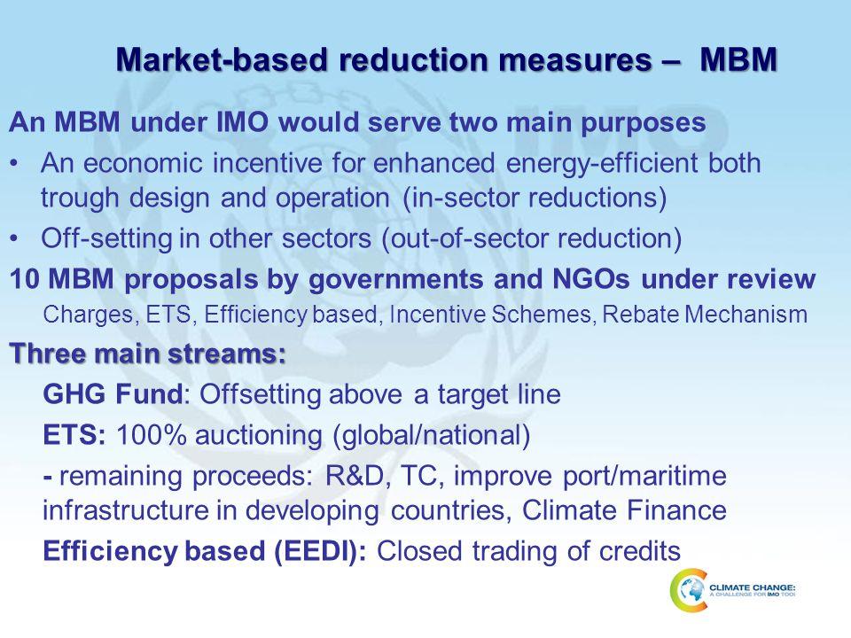 Market-based reduction measures – MBM