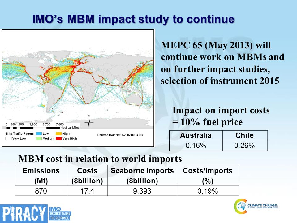 IMO's MBM impact study to continue
