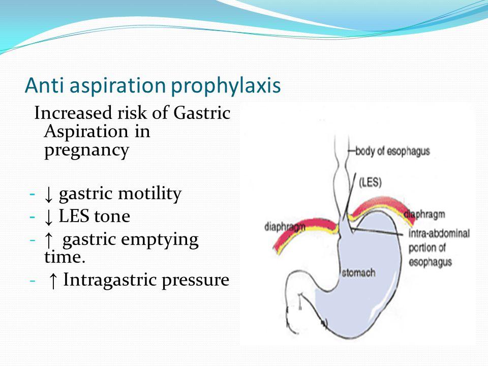 Anti aspiration prophylaxis