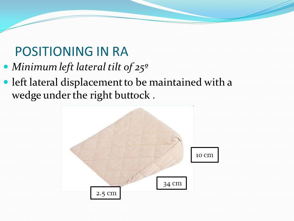 POSITIONING IN RA Minimum left lateral tilt of 25º