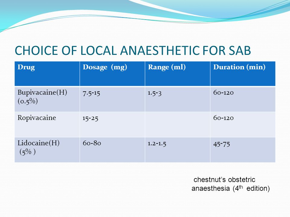CHOICE OF LOCAL ANAESTHETIC FOR SAB