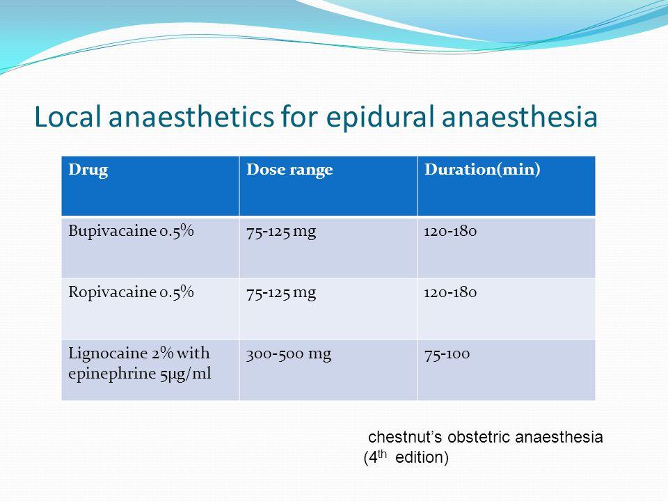 Local anaesthetics for epidural anaesthesia