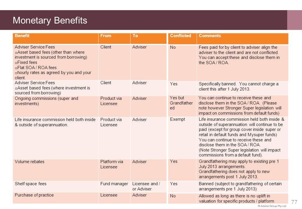 Monetary Benefits cont...