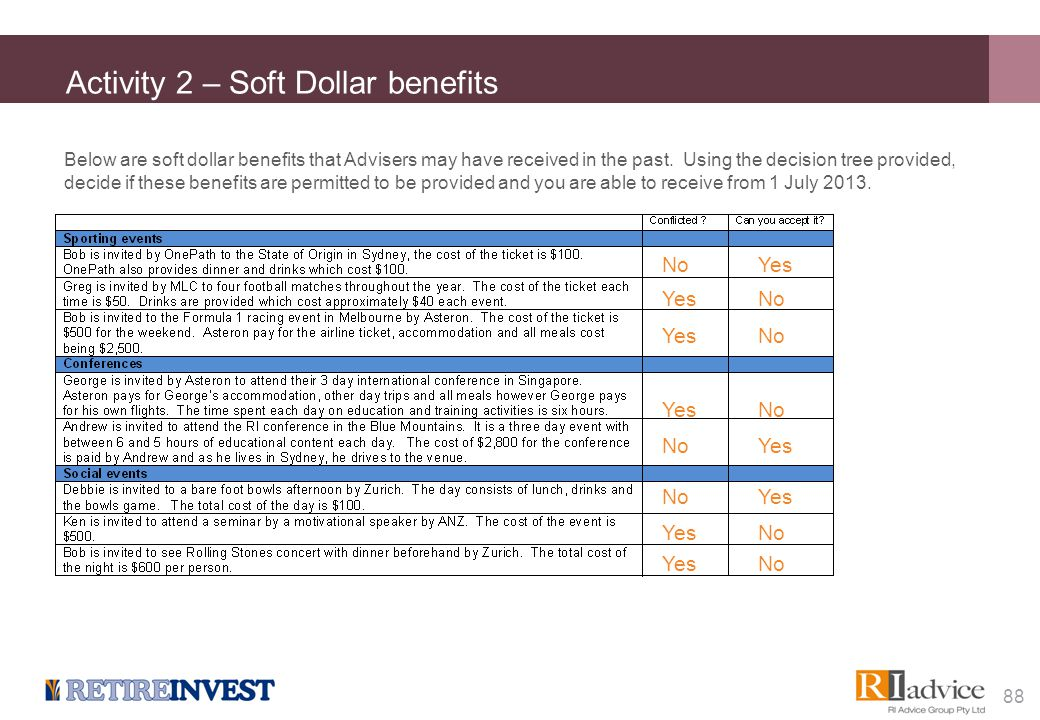 Activity 2 - Soft Dollar benefits
