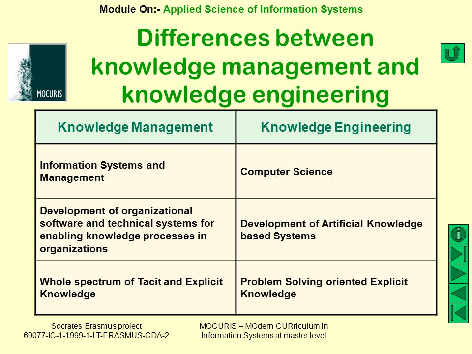 Differences between knowledge management and knowledge engineering