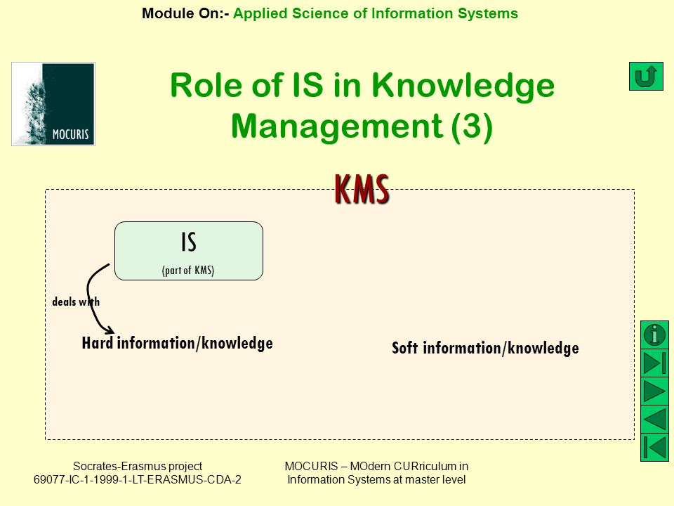 Role of IS in Knowledge Management (3)