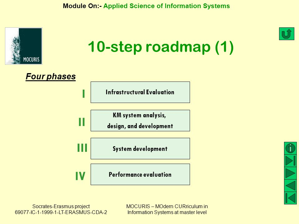 10-step roadmap (1) I II III IV Four phases Infrastructural Evaluation