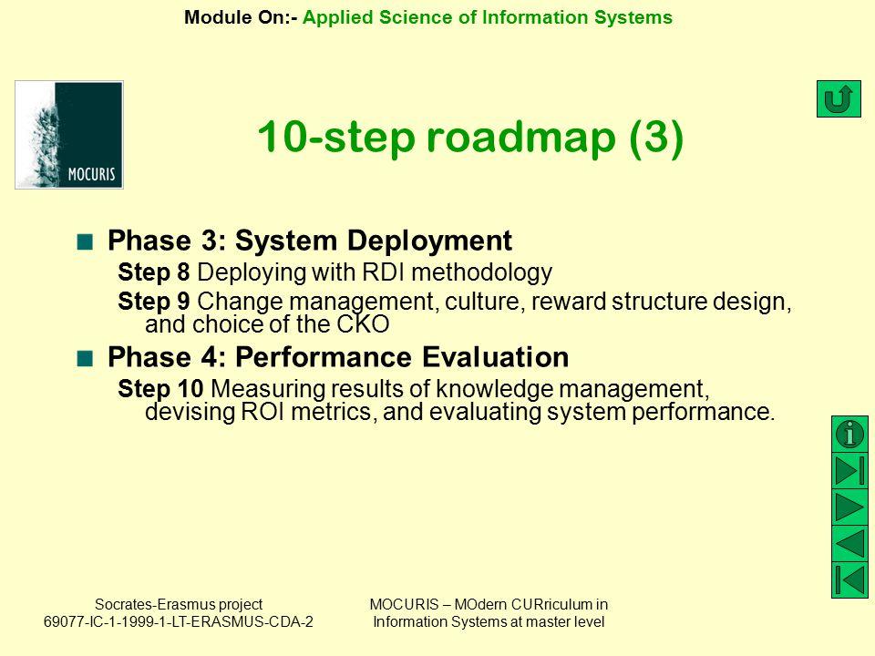 10-step roadmap (3) Phase 3: System Deployment