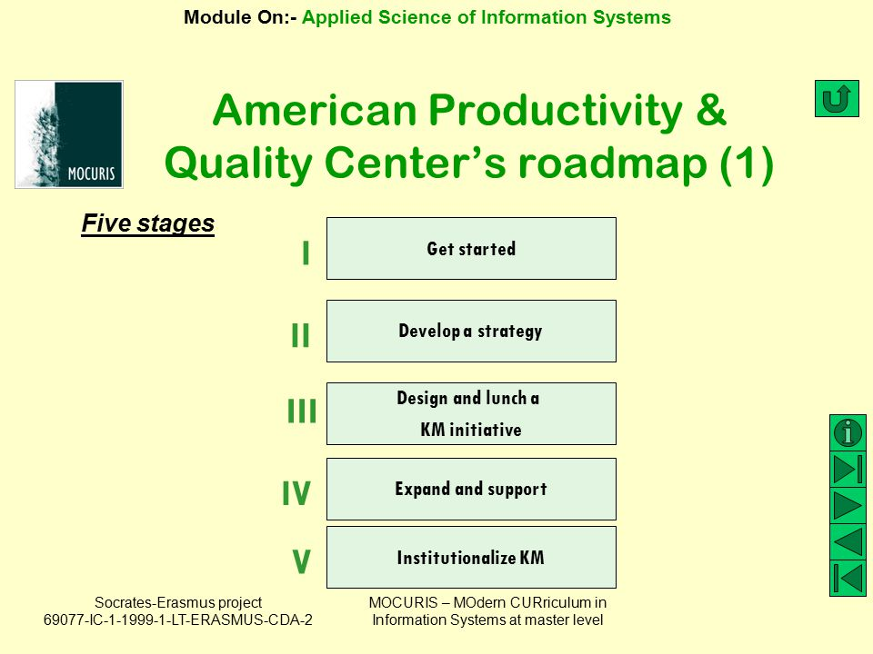 American Productivity & Quality Center's roadmap (1)