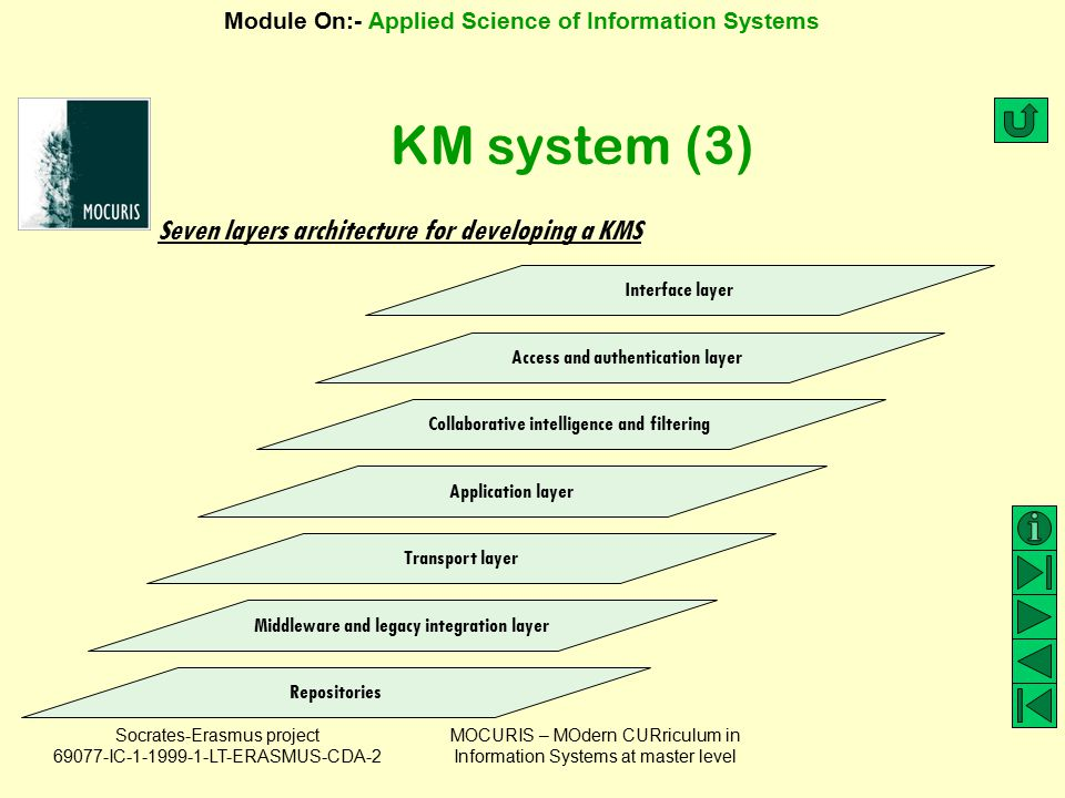 KM system (3) Seven layers architecture for developing a KMS