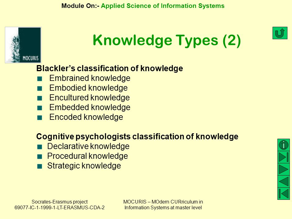 Knowledge Types (2) Blackler's classification of knowledge