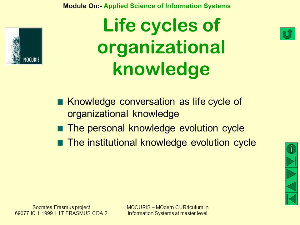 Life cycles of organizational knowledge