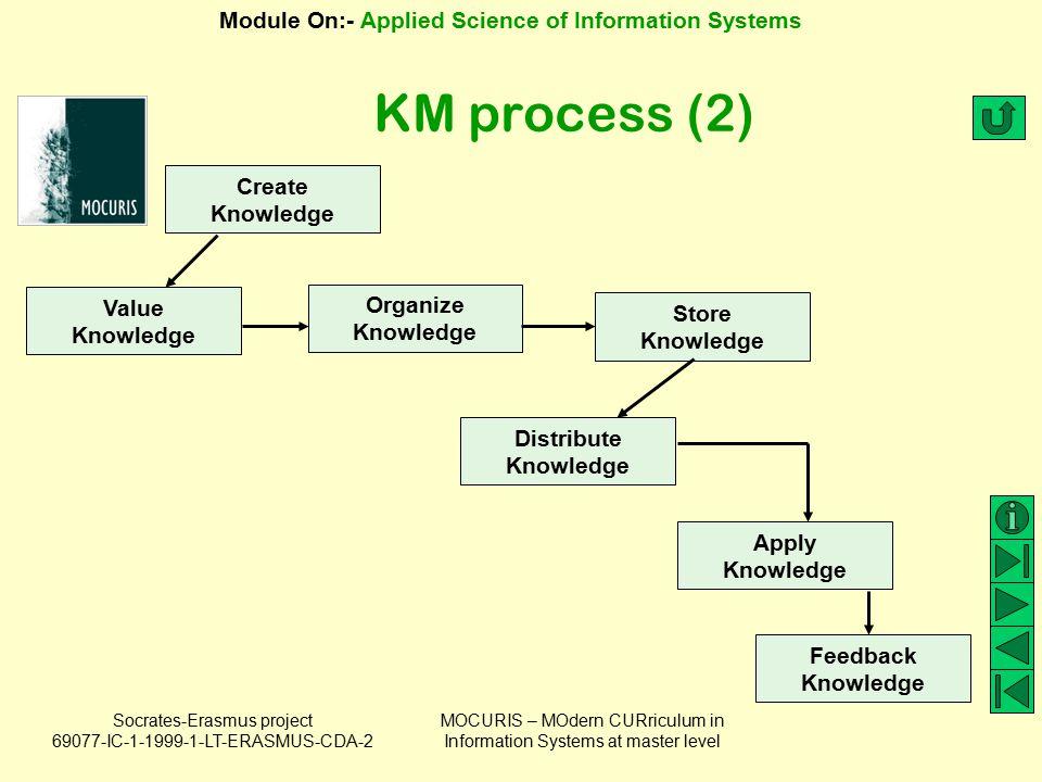 KM process (2) Create Knowledge Value Organize Store Knowledge