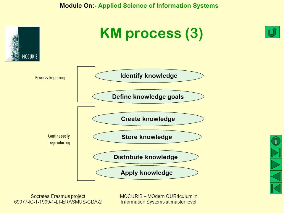 Define knowledge goals