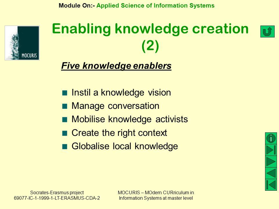 Enabling knowledge creation (2)
