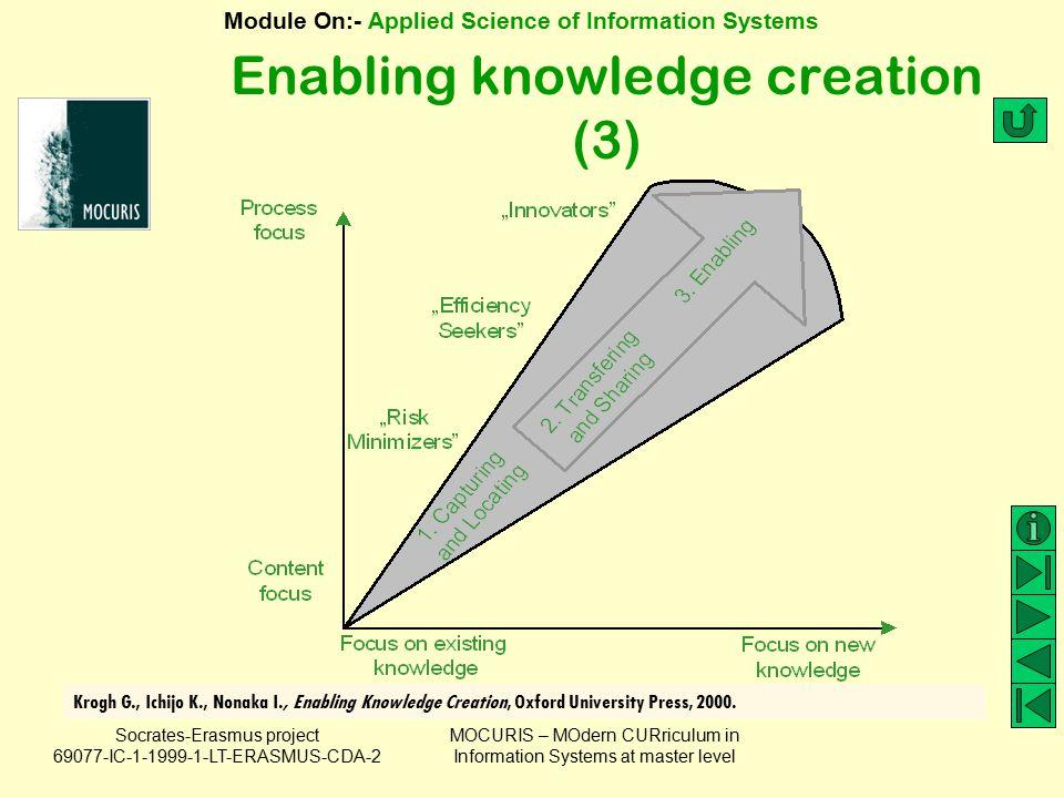 Enabling knowledge creation (3)