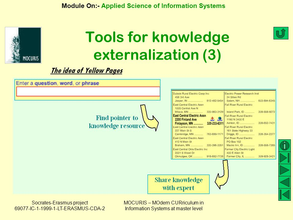 Tools for knowledge externalization (3)