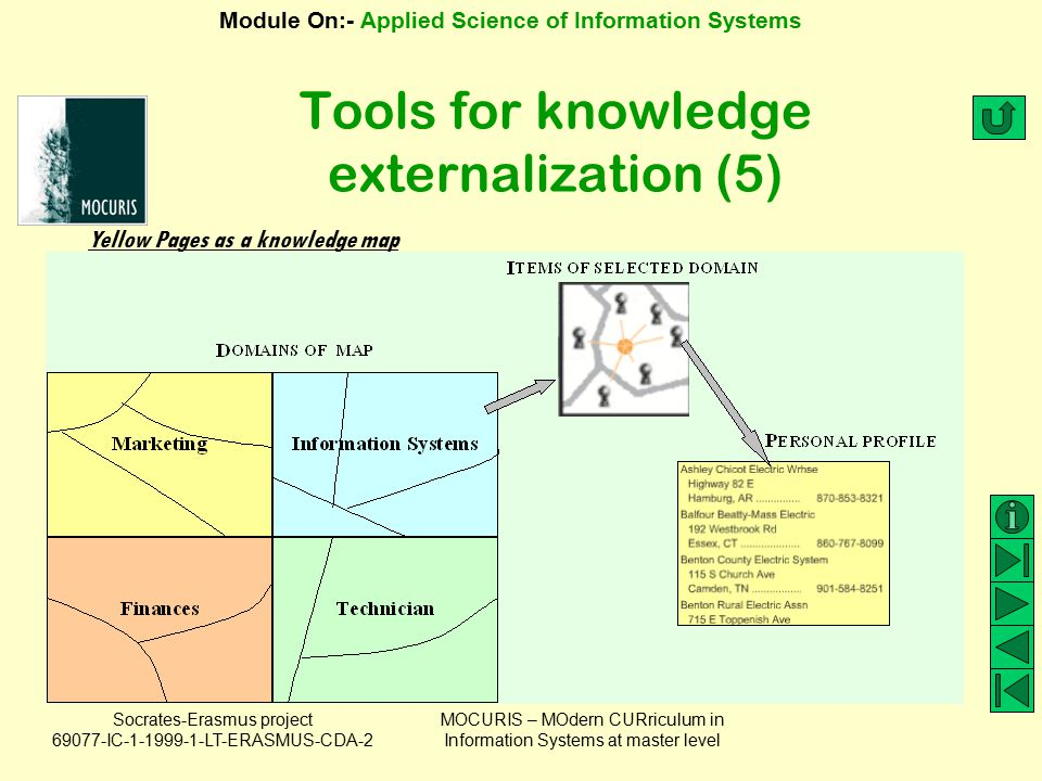 Tools for knowledge externalization (5)
