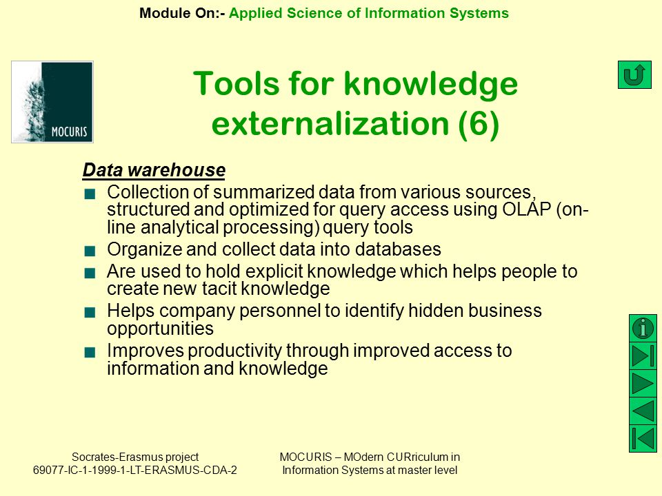 Tools for knowledge externalization (6)