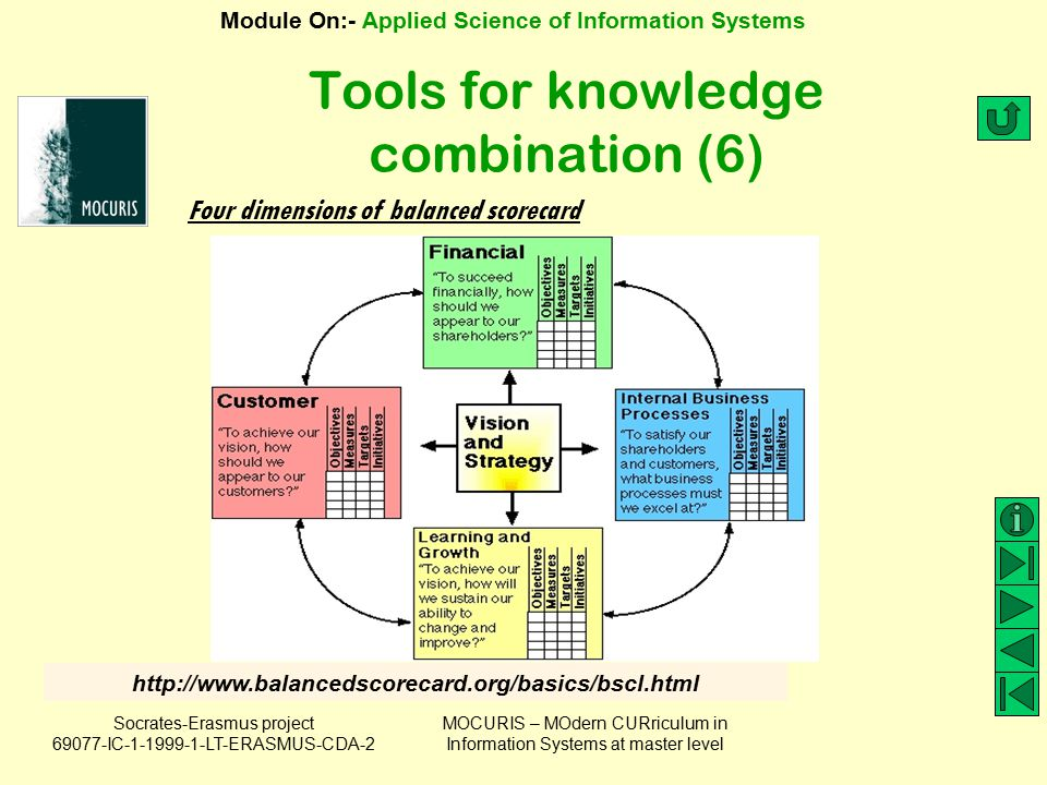 Tools for knowledge combination (6)