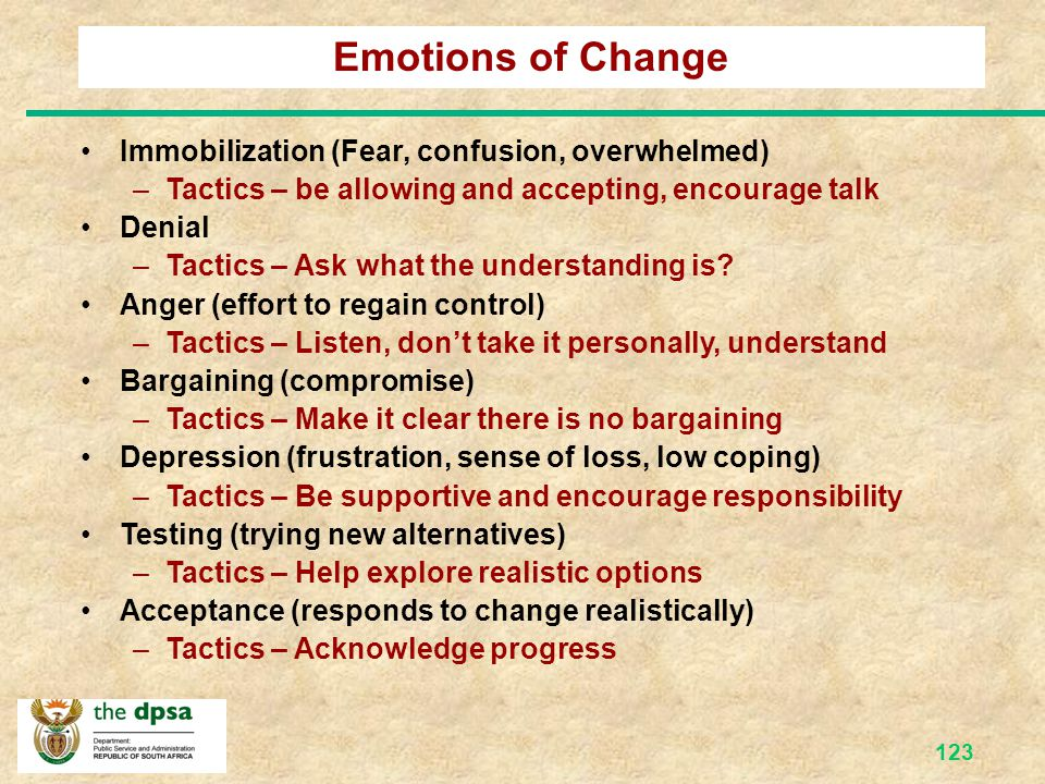 Emotions of Change Immobilization (Fear, confusion, overwhelmed)