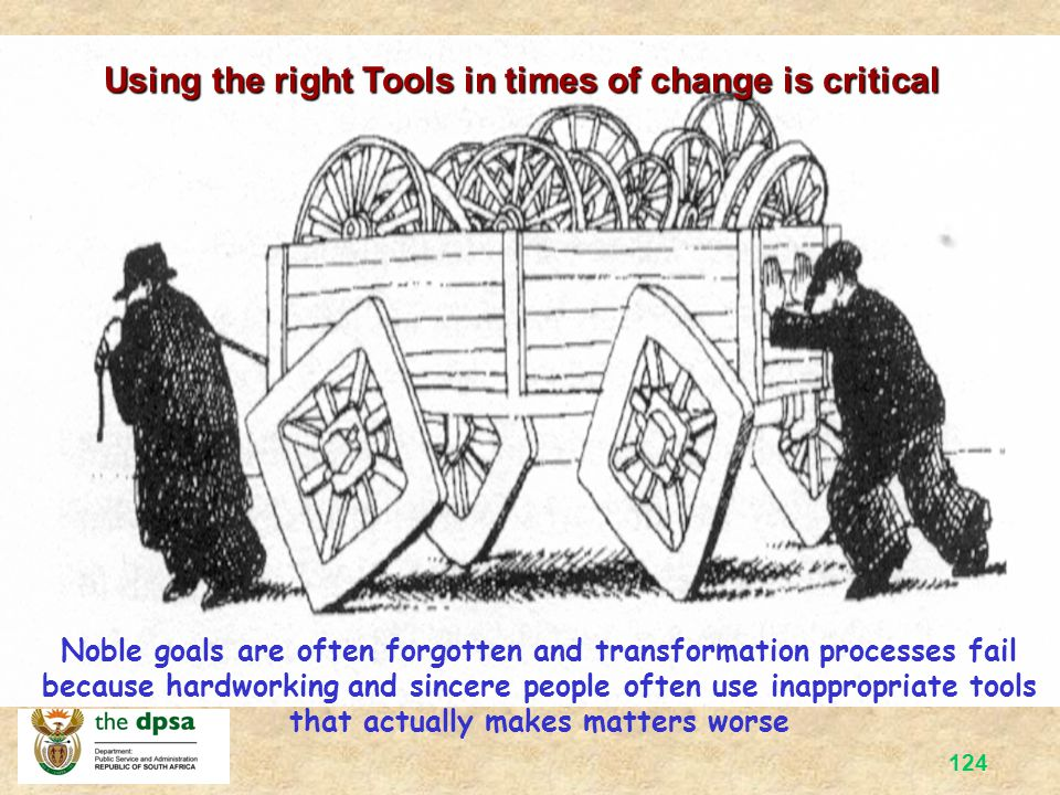 Using the right Tools in times of change is critical