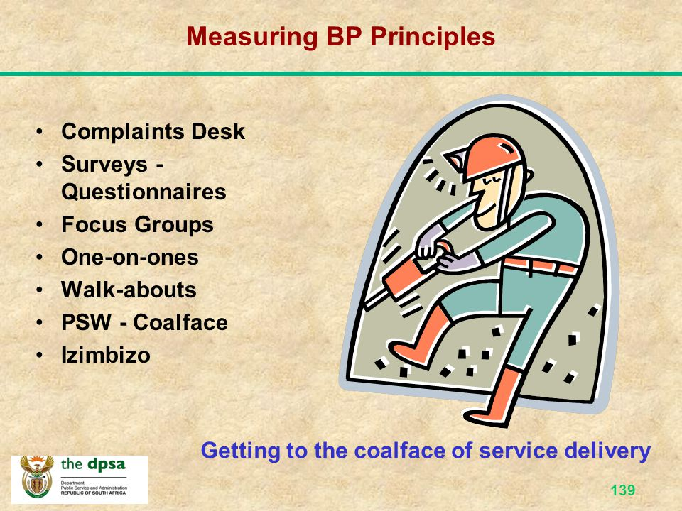 Measuring BP Principles