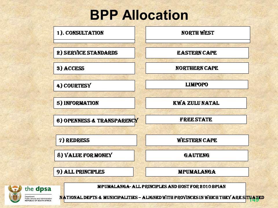 Mpumalanga- All principles and host for 2010 BPIAN