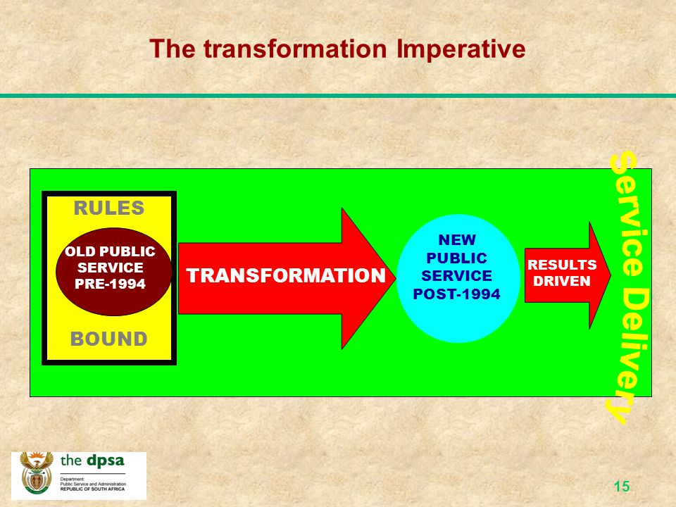The transformation Imperative