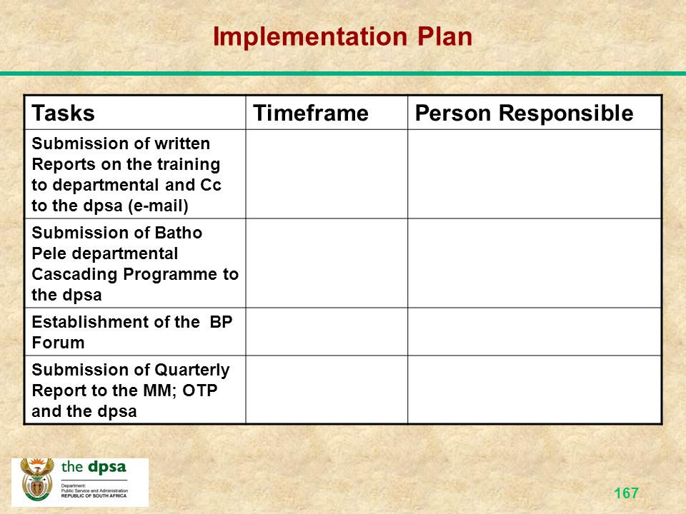 Implementation Plan Tasks Timeframe Person Responsible