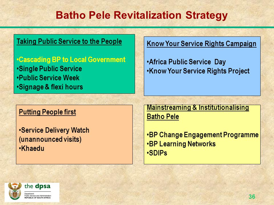 Batho Pele Revitalization Strategy