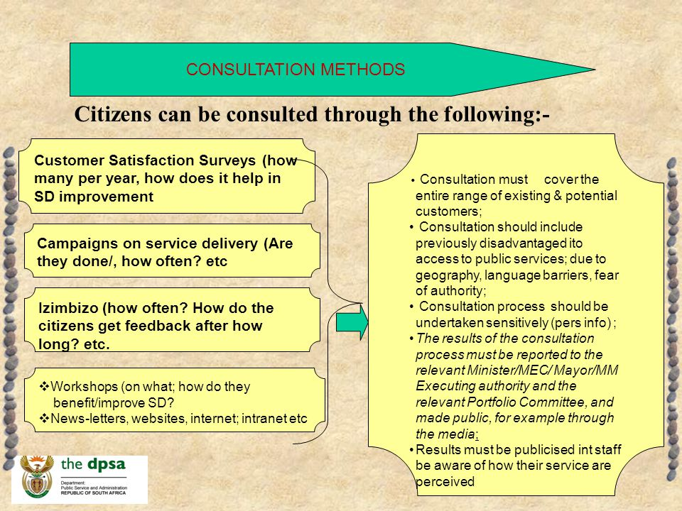 Citizens can be consulted through the following:-