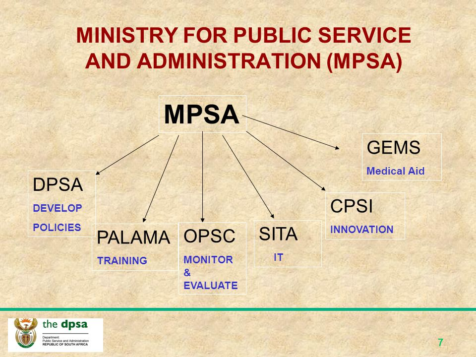 MINISTRY FOR PUBLIC SERVICE AND ADMINISTRATION (MPSA)