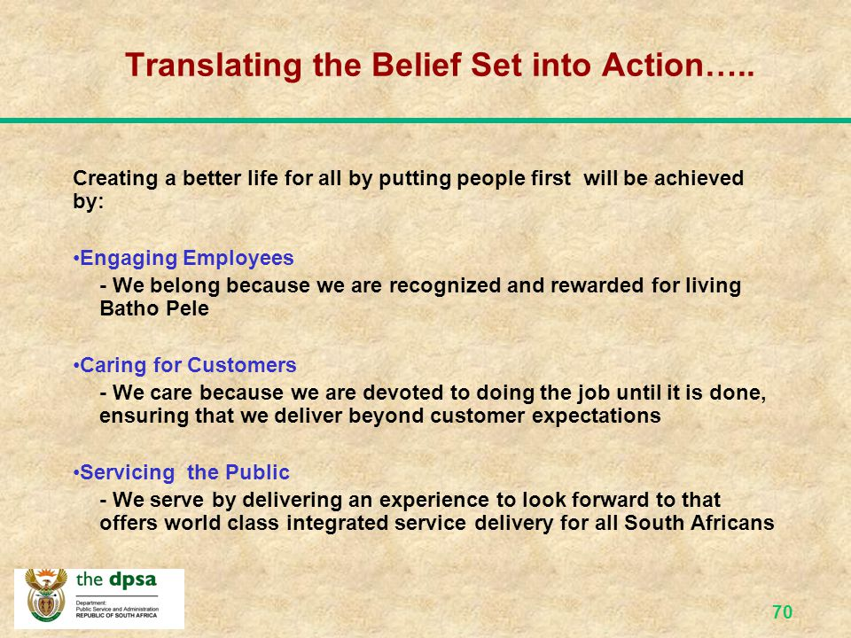 Translating the Belief Set into Action…..