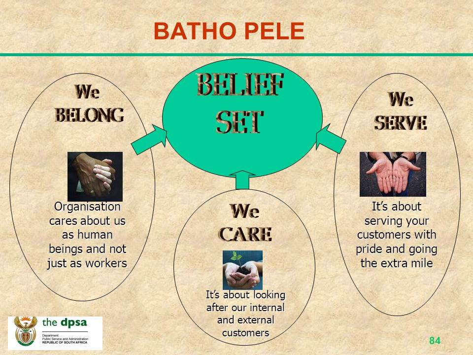 BATHO PELE BELIEF SET We CARE We We BELONG SERVE