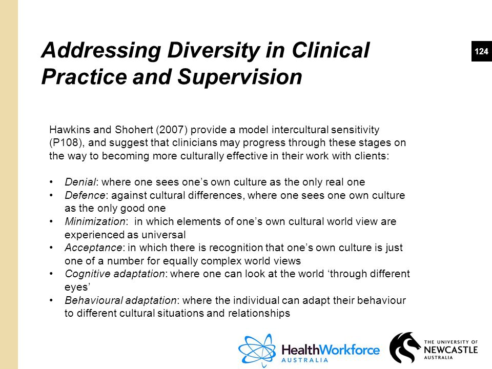 Addressing Diversity in Clinical Practice and Supervision