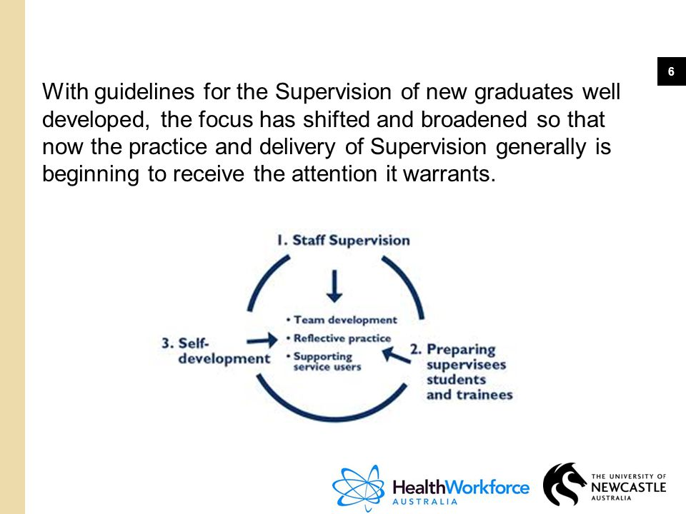 With guidelines for the Supervision of new graduates well developed, the focus has shifted and broadened so that now the practice and delivery of Supervision generally is beginning to receive the attention it warrants.