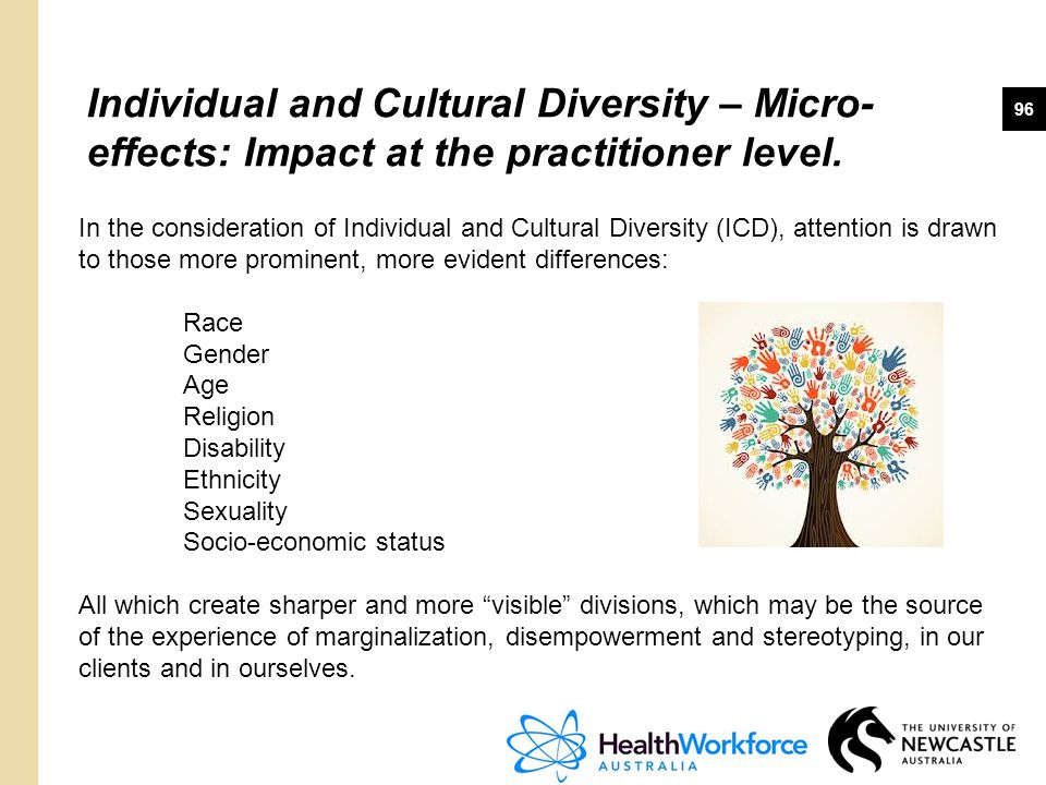Individual and Cultural Diversity – Micro-effects: Impact at the practitioner level.
