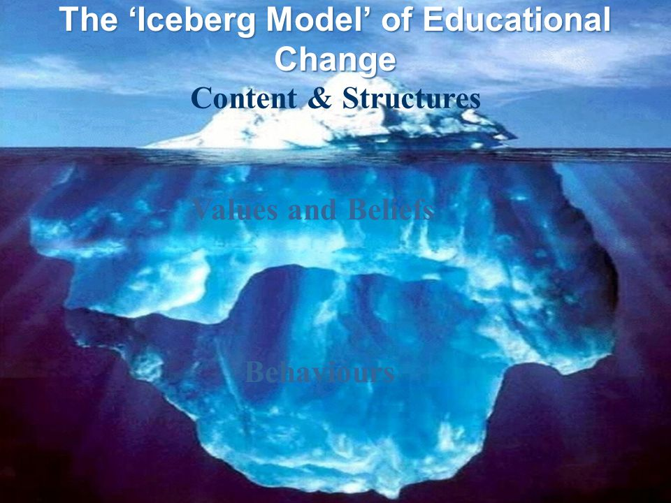 The 'Iceberg Model' of Educational Change