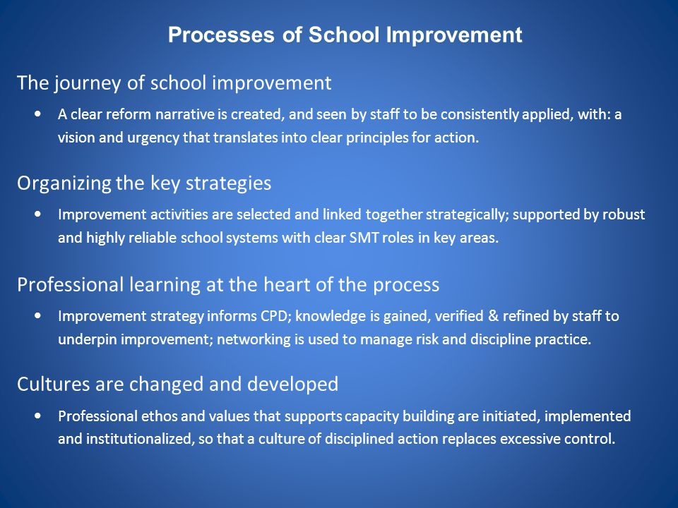 Processes of School Improvement