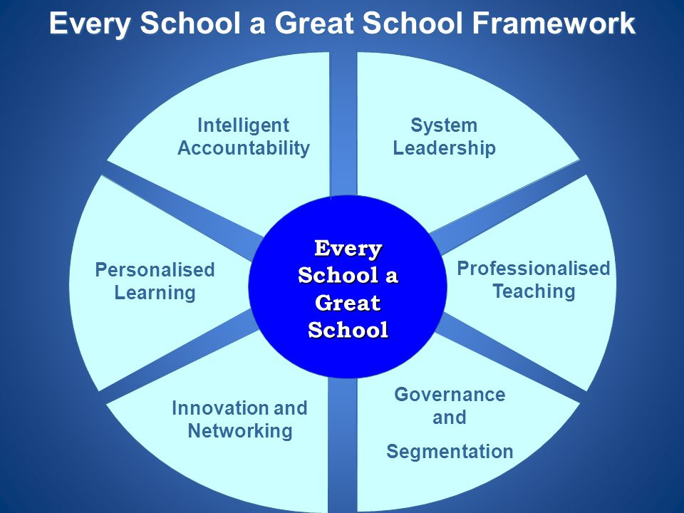 Every School a Great School Framework
