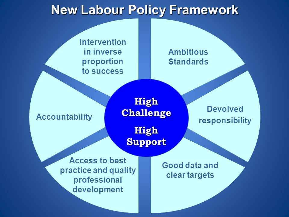 New Labour Policy Framework