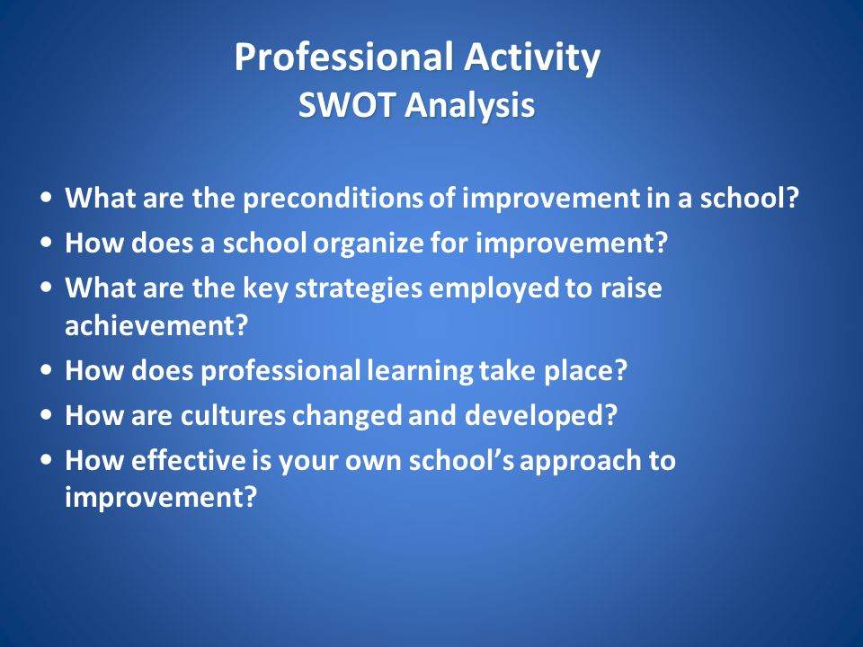 Professional Activity SWOT Analysis