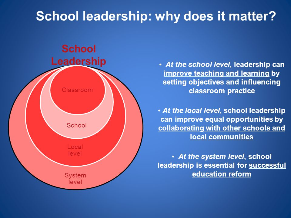 School leadership: why does it matter