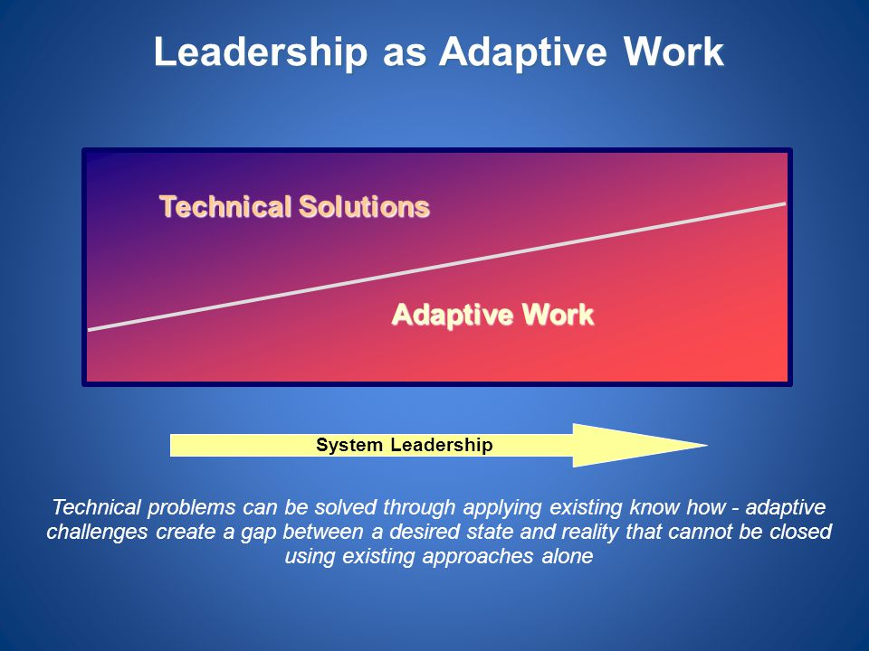 Leadership as Adaptive Work