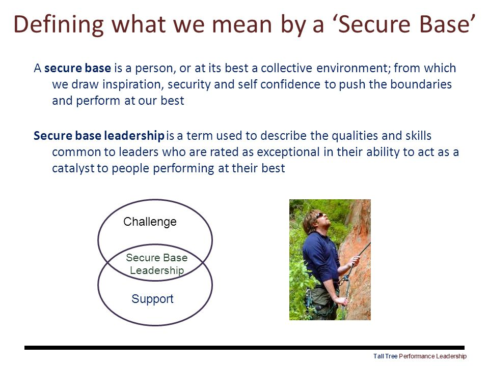 Defining what we mean by a 'Secure Base'