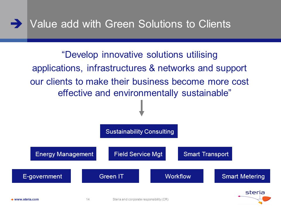Value add with Green Solutions to Clients
